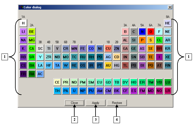 The Elements Of Color : Selecting colors of chemical elements